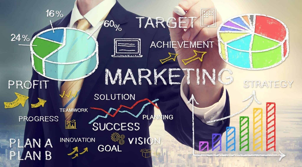 System Marketing – Most Effective Tool of Marketing